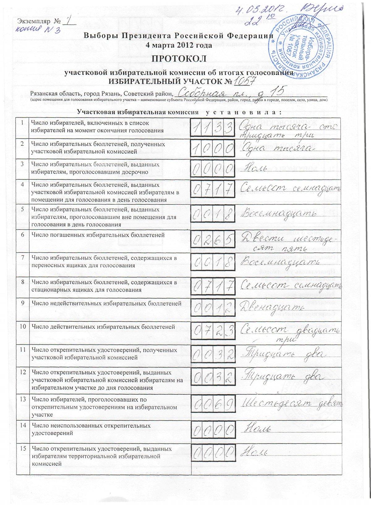 Копия протокола УИК 1057