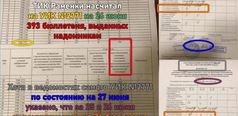 Массовые нарушения в ходе Общероссийского голосования в Москве
